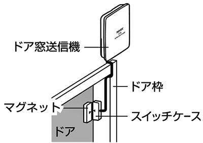 ドアセンサーの設置