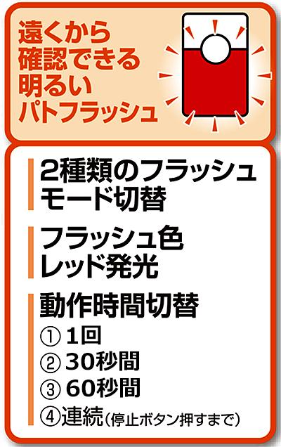 フラッシュチャイム受信機の特徴