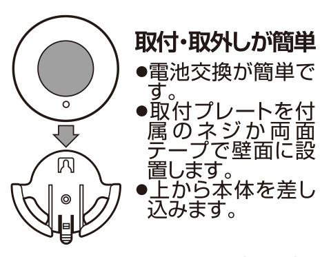 大型ボタンの取付方法