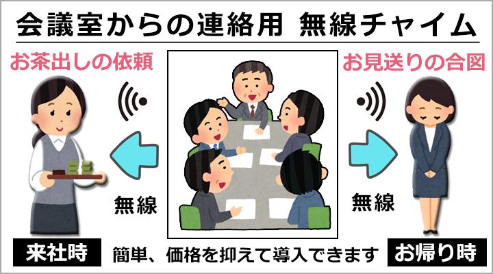 会議室からの連絡用 無線チャイム