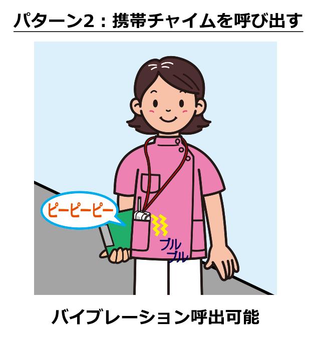 パターン2:携帯チャイムを呼び出す