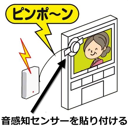 音センサーを貼り付ける