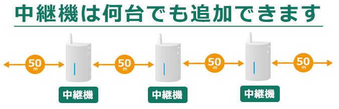 中継機は何台でも追加できます。