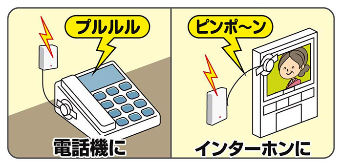 音センサーを電話機やインターホンに取り付けるイラスト