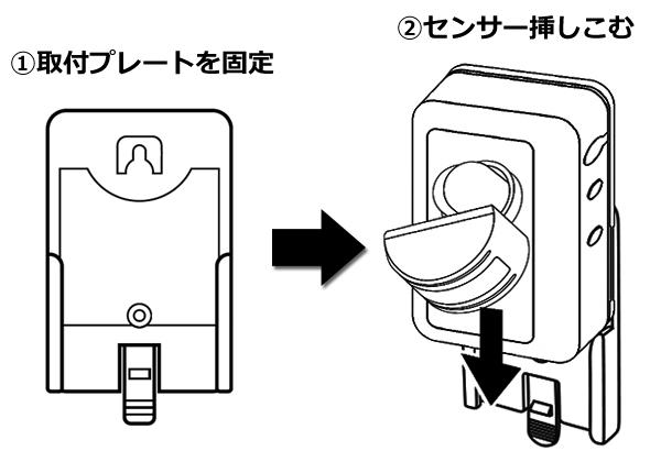 人感センサー取付方法 ①取付アダプターを固定 ②センサーを挿しこむ