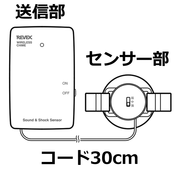 音・衝撃センサーの形状