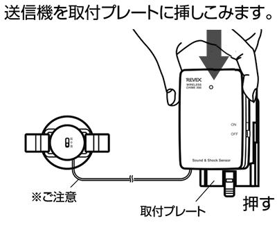 送信機を取付プレートに挿しこむ