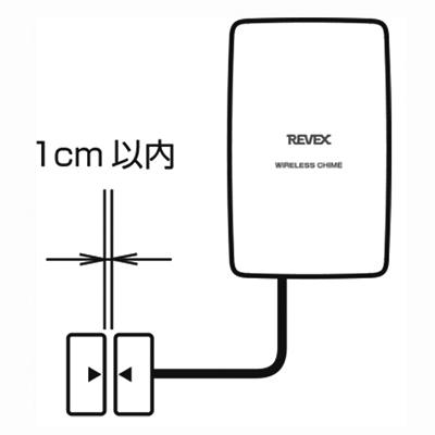 ドアセンサー、マグネット部が1cm以内に設置