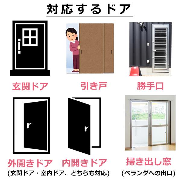 対応するドア 玄関ドア、引き戸、勝手口、外開きドア、内開きドア、掃き出し窓