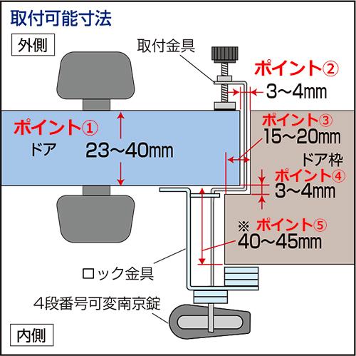 徘徊防止ロックの取り付け可能なドアのサイズ 測定ポイント